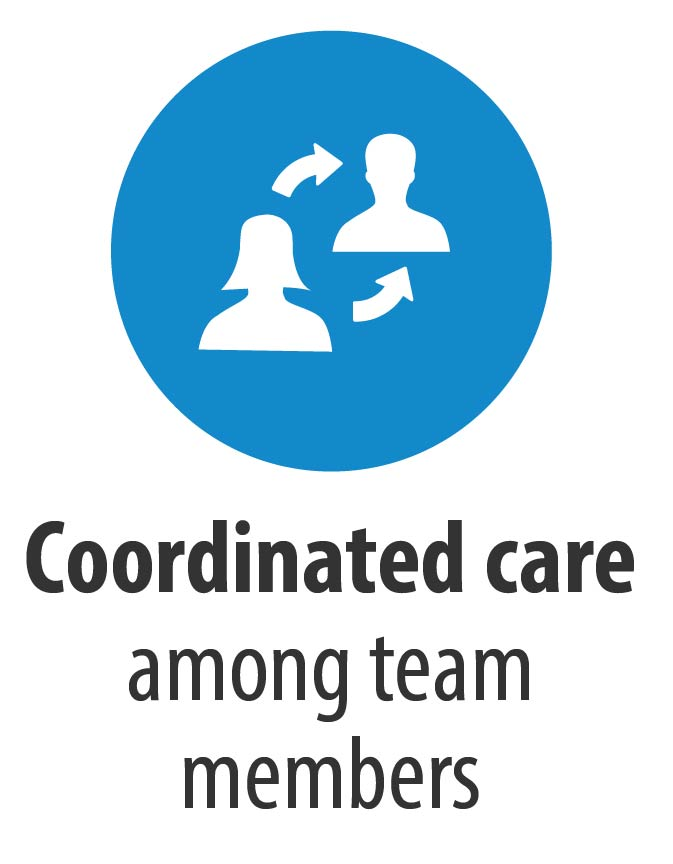Coordinated Care Link